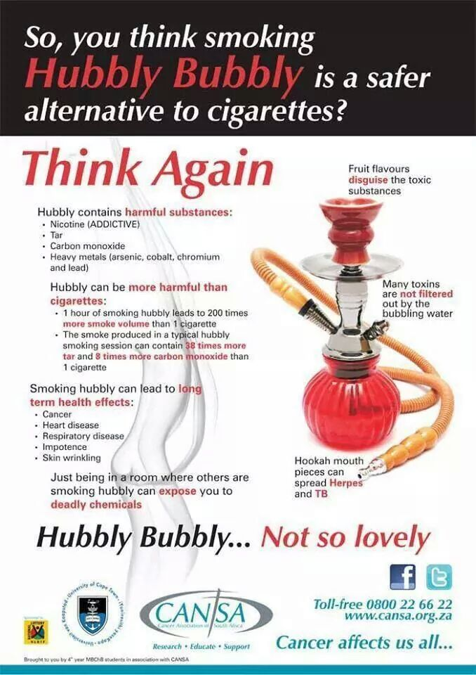 hubbly bubbly Indian hubbly- bubbly hookah sheesha pipe brass embossed mini smokeable.