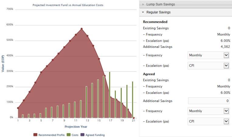 3B 2016.05.16 Education savings - Diagram 2.png